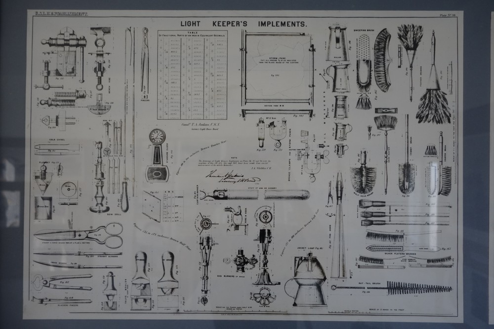 Light keeper implements